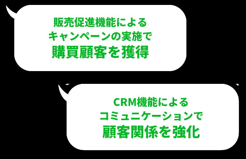 販売促進機能によるキャンペーンの実施で購買顧客を獲得 CRM機能によるコミュニケーションで顧客関係を強化